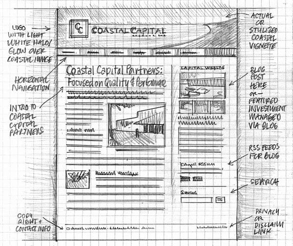 Low fidelity wireframe example from Speckyboy.com
