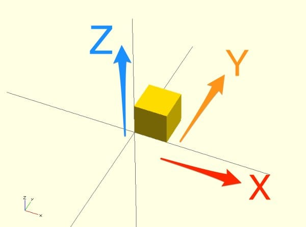 3D graph with a cube drawn showing the X, Y, and Z axes