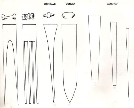 Different bead types based on different paper shapes